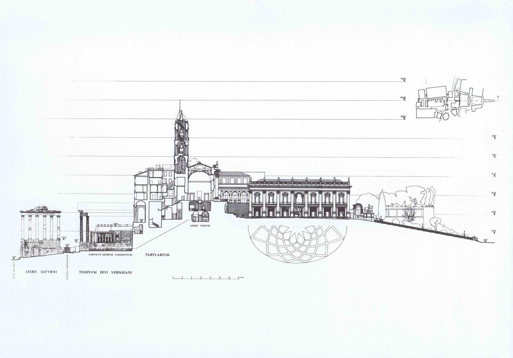 ROMA – AREA ARCHEOLOGICA CENTRALE – SEZIONI PROSPETTO